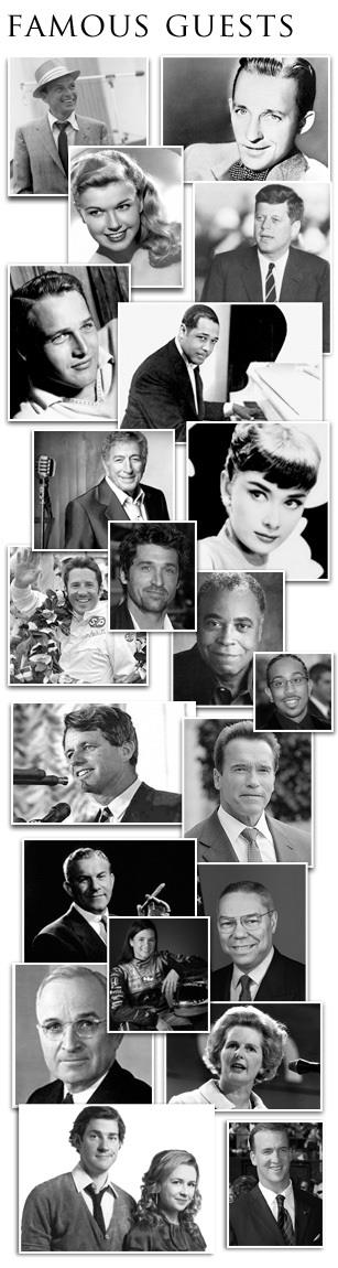 Famous Guests of The Indiana Roof Ballroom