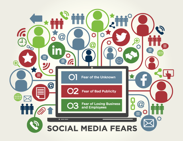 Social Media: Three Fears, How to Conquer Them, and Why